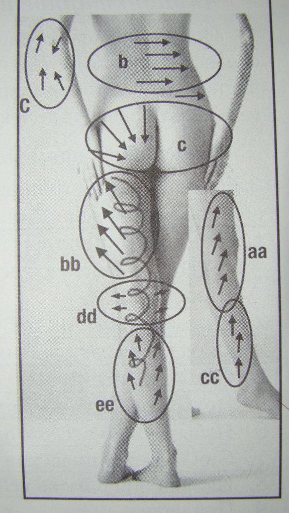 Ниже приведены 3 схемы